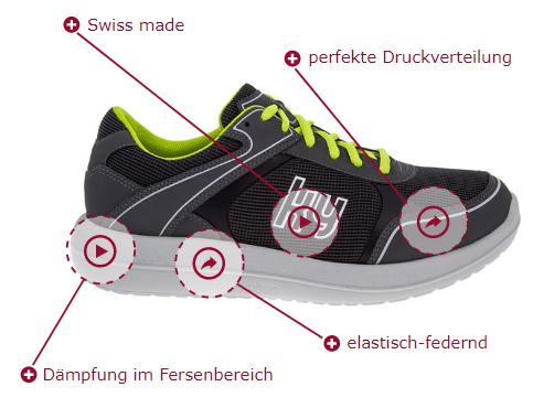 Comfot Schuhe, weiche Schuhe, bequeme Schuhe, Luftpolsterschuh, weiche Sohle, schmerzfrei Laufen,